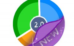 MCPS begins overhaul of Curriculum 2.0