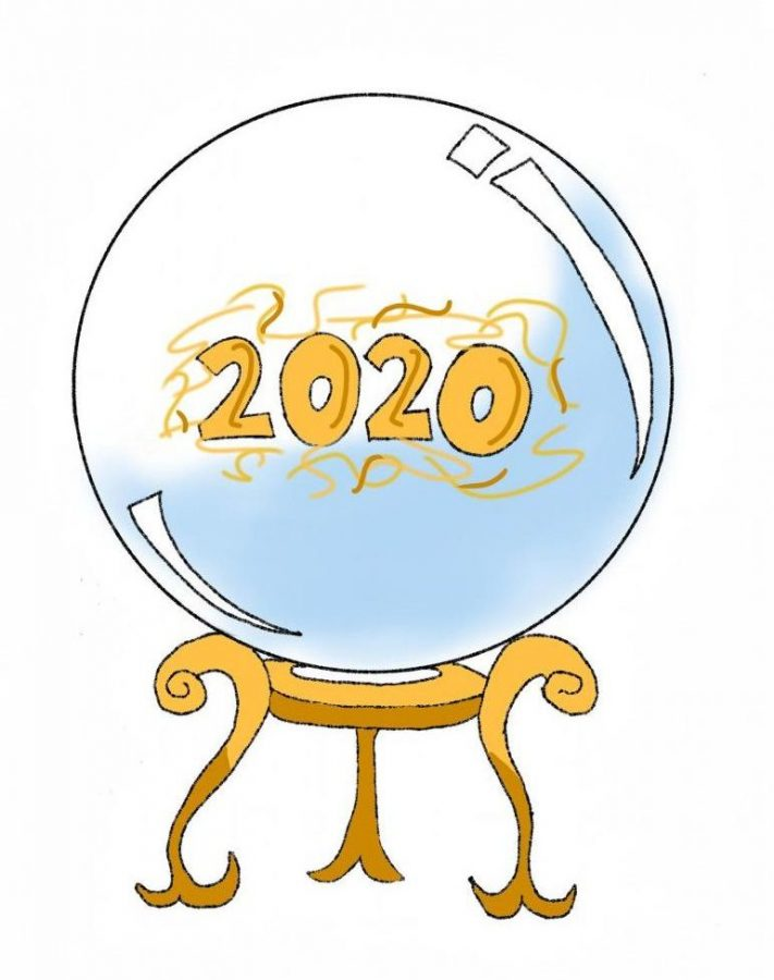 QOTM: 2020 Predictions