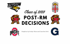 Class of 2020 Post-RM Plans